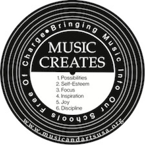 Music Creates Log