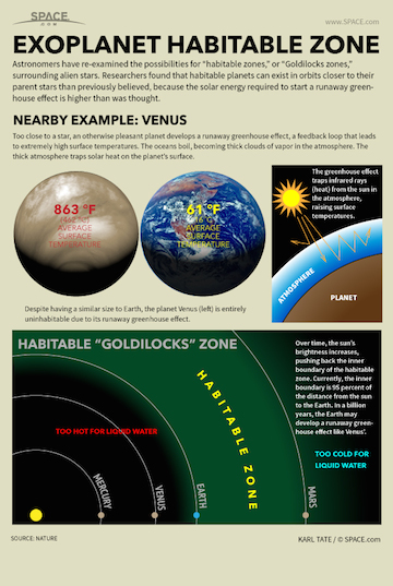 habitable-zone-exoplanets-131210b-02
