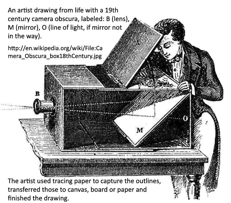 Camera_Obscura_box18thCentury copy