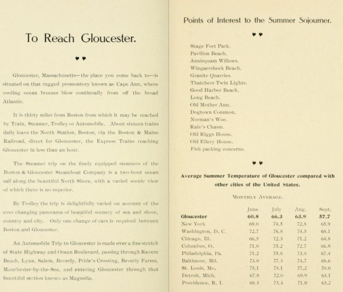 1905 summer hotel guide