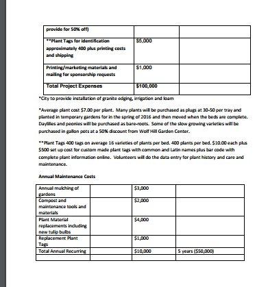 CPA funding