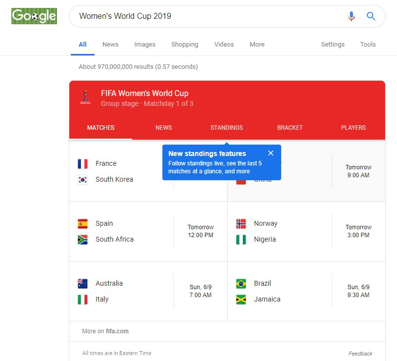 2019 FIF Women's World Cup