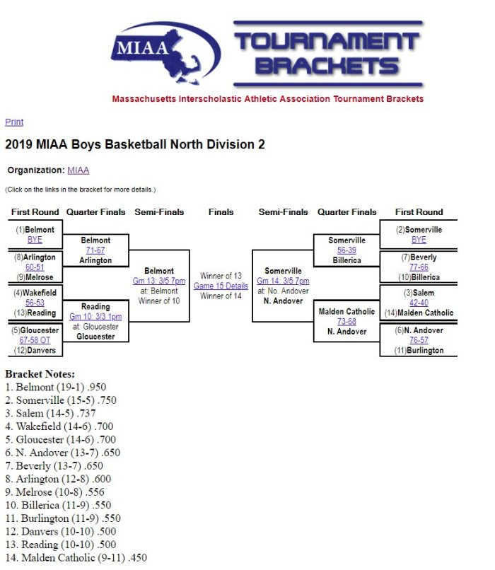 MIAA boys basketball 2019 bracket North Div 2