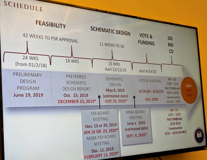slide 16 _TIMELINE NOW_East Gloucester consolidation costs by Dore & Whittier and School Committee July 18 2019 Gloucester MA (1)
