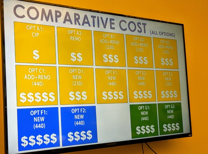 Slide 9 comparative costs 14 options_East Gloucester consolidation costs by Dore & Whittier and School Committee July 18 2019 Gloucester MA (11)