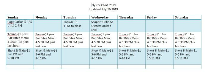 Updated Oysters July 16