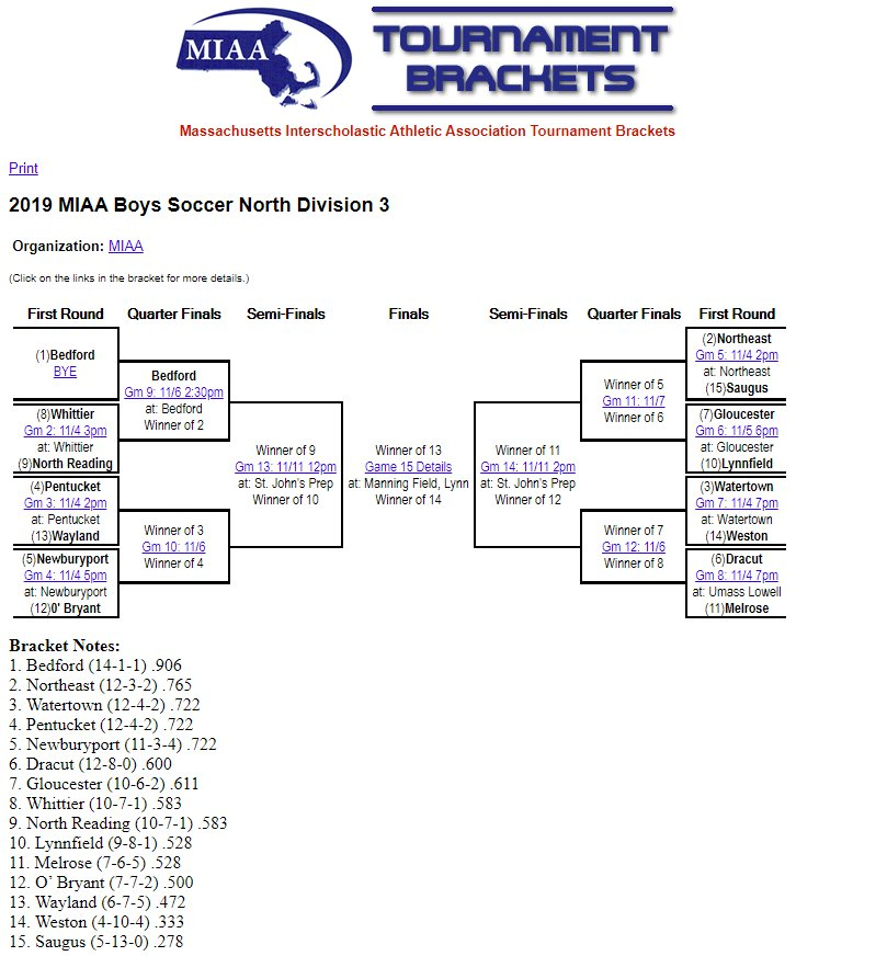 BRACKET 2019 MIAA Boys Soccer North Div 3.jpg