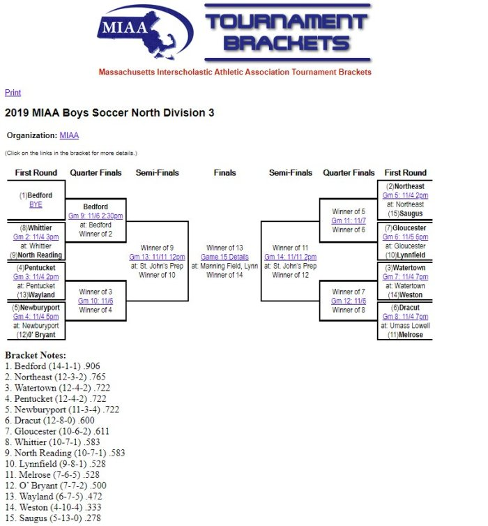 BRACKET 2019 MIAA Boys Soccer North Div 3.jpg